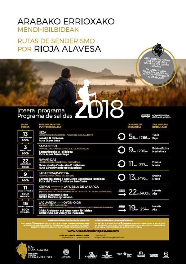 Rutas de senderismo por Rioja Alavesa