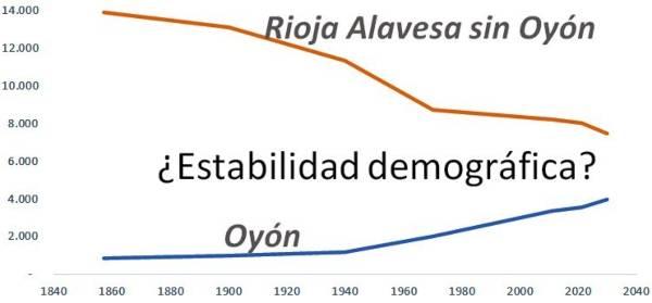 Demografia-Miguel